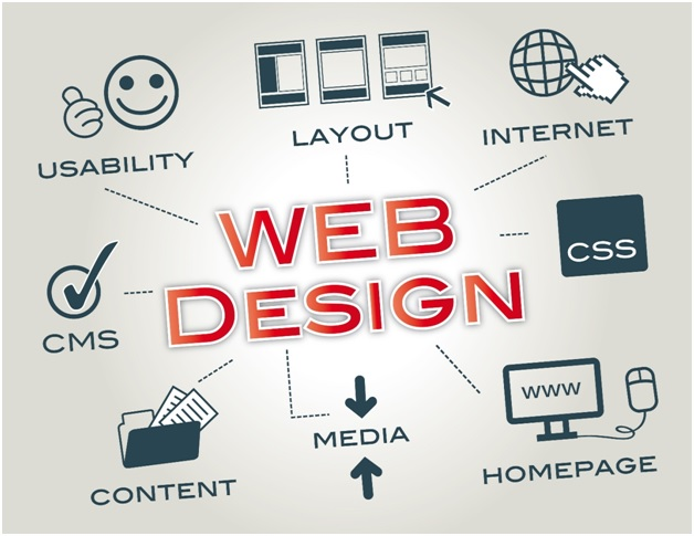 The Importance of Corporate Web Designing