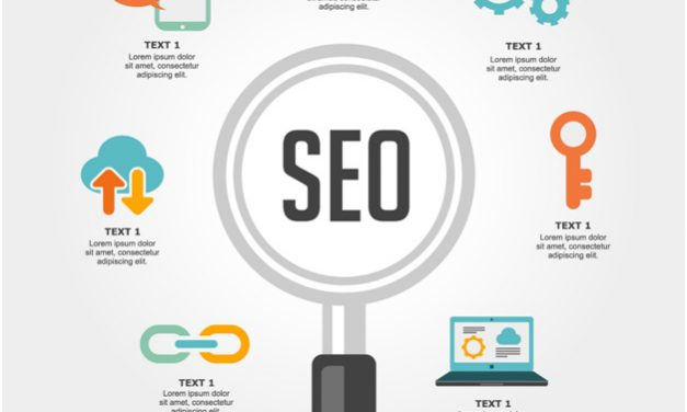 How to Create Creative Content for SEO