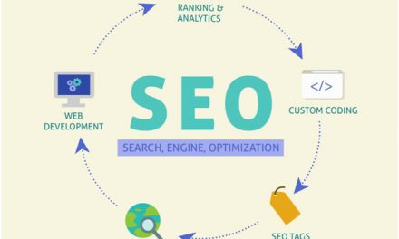 Questions to Ask a SEO Agency Before Hiring Them
