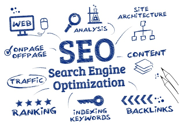 seo-final-thoughts
